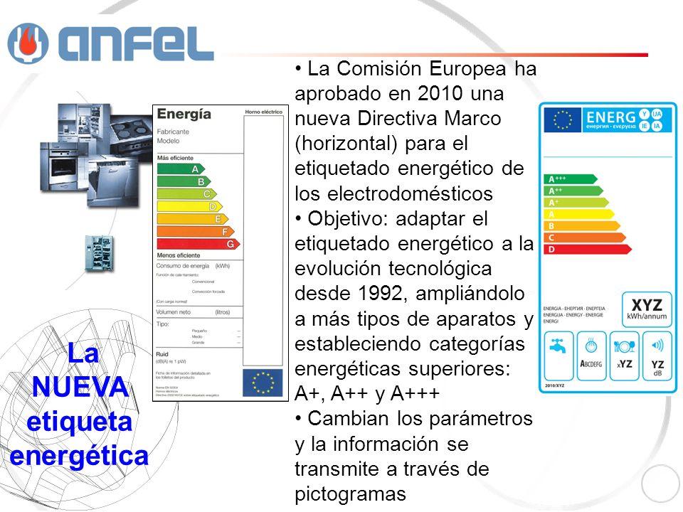 La Comisión Europea ha aprobado en 2010 una nueva Directiva Marco (horizontal) para el etiquetado energético de los electrodomésticos Objetivo: adaptar el etiquetado energético a la evolución tecnológica desde 1992, ampliándolo a más tipos de aparatos y estableciendo categorías energéticas superiores: A+, A++ y A+++ Cambian los parámetros y la información se transmite a través de pictogramas La NUEVA etiqueta energética