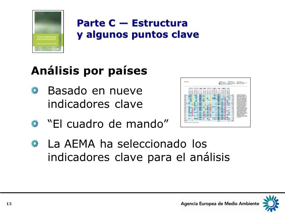13 Parte C Estructura y algunos puntos clave Análisis por países Basado en nueve indicadores clave El cuadro de mando La AEMA ha seleccionado los indicadores clave para el análisis