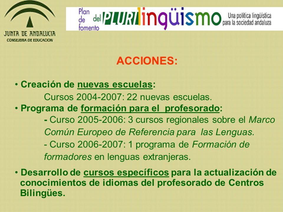 ACCIONES: Creación de nuevas escuelas: Cursos 2004-2007: 22 nuevas escuelas. Programa de formación para el profesorado: - Curso 2005-2006: 3 cursos re