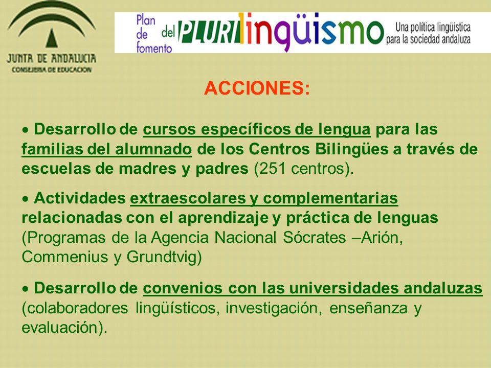 ACCIONES: Desarrollo de cursos específicos de lengua para las familias del alumnado de los Centros Bilingües a través de escuelas de madres y padres (