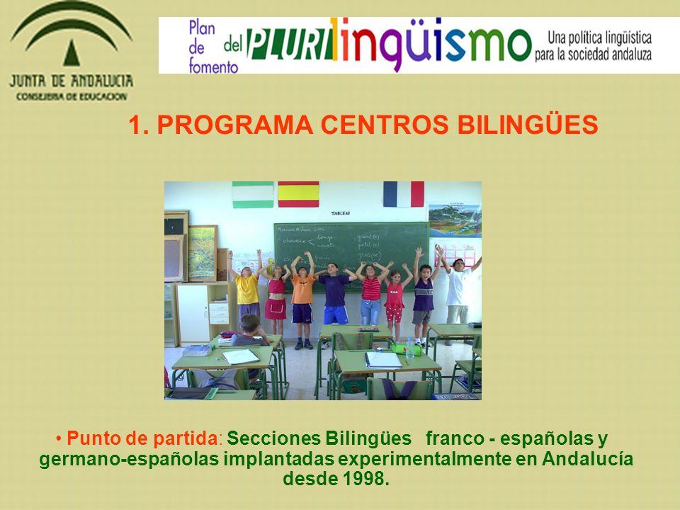 1. PROGRAMA CENTROS BILINGÜES Punto de partida: Secciones Bilingües franco - españolas y germano-españolas implantadas experimentalmente en Andalucía