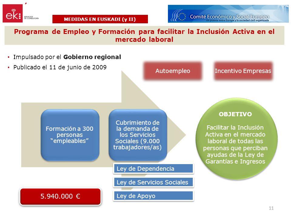 Impulsado por el Gobierno regional Publicado el 11 de junio de 2009 Programa de Empleo y Formación para facilitar la Inclusión Activa en el mercado la
