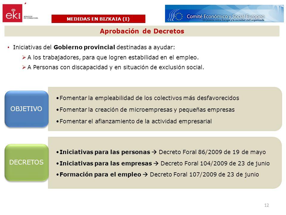 MEDIDAS EN BIZKAIA (I) Aprobación de Decretos Iniciativas del Gobierno provincial destinadas a ayudar: A los trabajadores, para que logren estabilidad