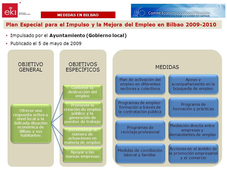 MEDIDAS EN BILBAO Plan Especial para el Impulso y la Mejora del Empleo en Bilbao 2009-2010 Impulsado por el Ayuntamiento (Gobierno local) Publicado el