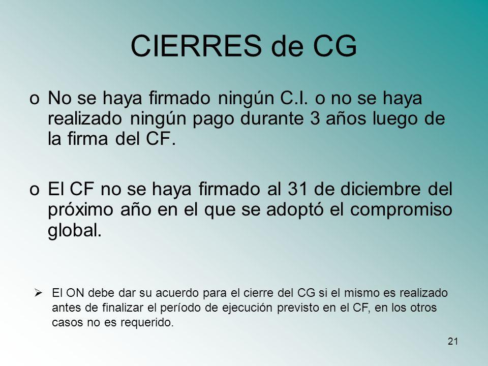 21 CIERRES de CG oNo se haya firmado ningún C.I. o no se haya realizado ningún pago durante 3 años luego de la firma del CF. oEl CF no se haya firmado