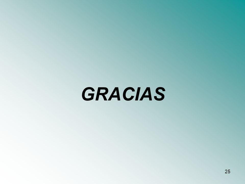 25 GRACIAS
