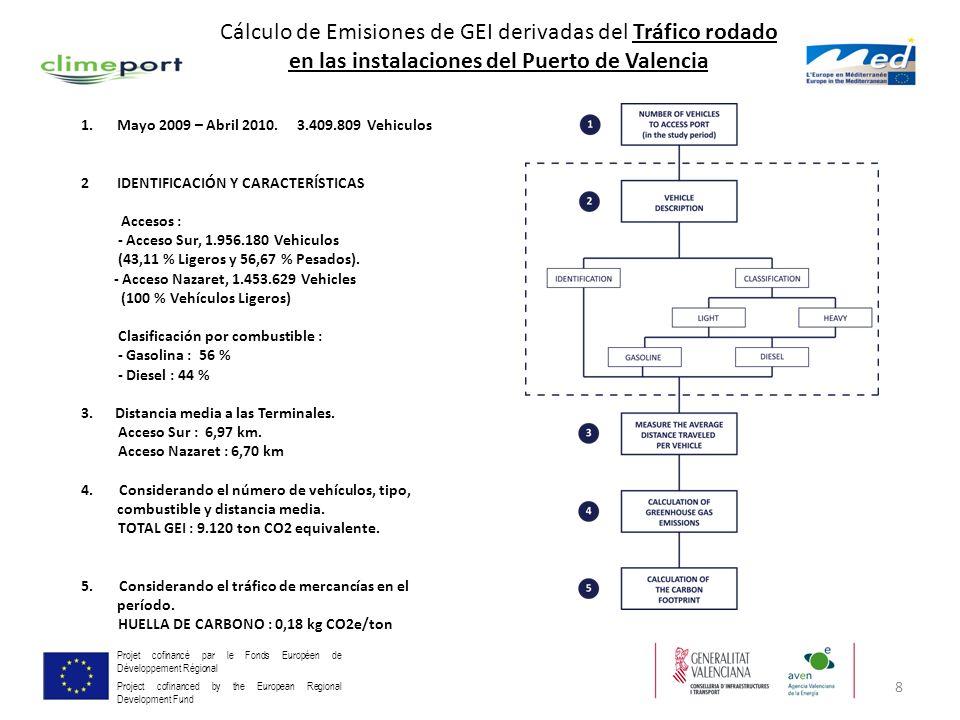 8 Projet cofinancé par le Fonds Européen de Développement Régional Project cofinanced by the European Regional Development Fund 1.Mayo 2009 – Abril 20