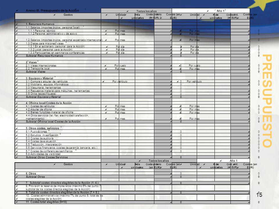 15 PRESUPUESTO Anexo III. Presupuesto de la Acción 1 Gastos Unidad # de Unidad # de unidades 1.