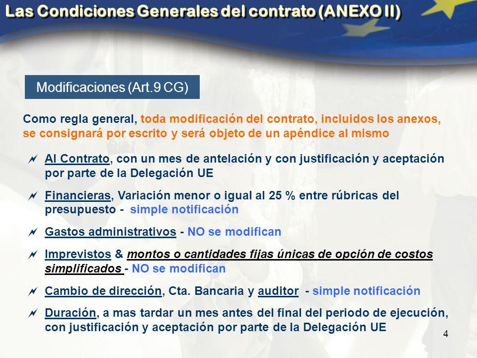 15 PRESUPUESTO Anexo III.Presupuesto de la Acción 1 Gastos Unidad # de Unidad # de unidades 1.