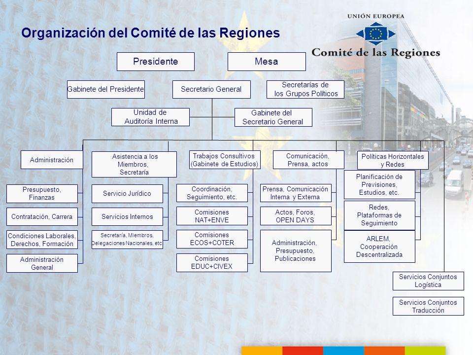 Organización del Comité de las Regiones Presidente Secretario General Gabinete del Secretario General Comisiones EDUC+CIVEX Comisiones ECOS+COTER Comi