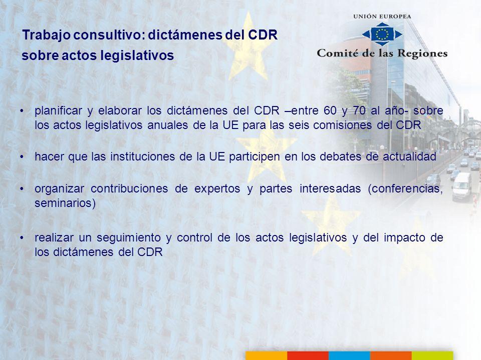 Trabajo consultivo: dictámenes del CDR sobre actos legislativos planificar y elaborar los dictámenes del CDR –entre 60 y 70 al año- sobre los actos le