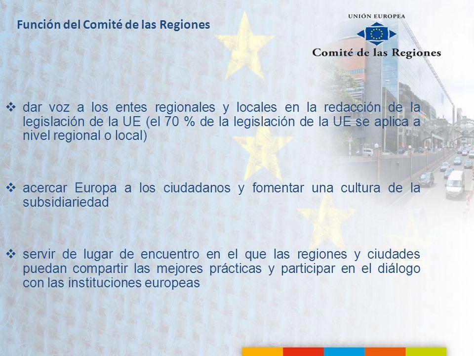 Función del Comité de las Regiones dar voz a los entes regionales y locales en la redacción de la legislación de la UE (el 70 % de la legislación de l