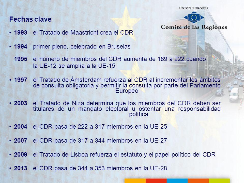 Fechas clave 19931993el Tratado de Maastricht crea el CDR 19941994primer pleno, celebrado en Bruselas 1995 1995 el número de miembros del CDR aumenta
