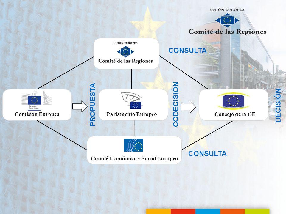 Semana Europea de las Regiones y Ciudades-OPEN DAYS Desde hace 10 años el CDR organiza junto con la Comisión Europea los OPEN DAYS-Semana Europea de las Regiones y Ciudades.