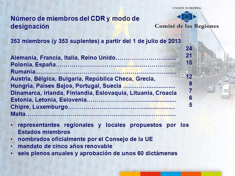 Número de miembros del CDR y modo de designación 353 miembros (y 353 suplentes) a partir del 1 de julio de 2013 Alemania, Francia, Italia, Reino Unido