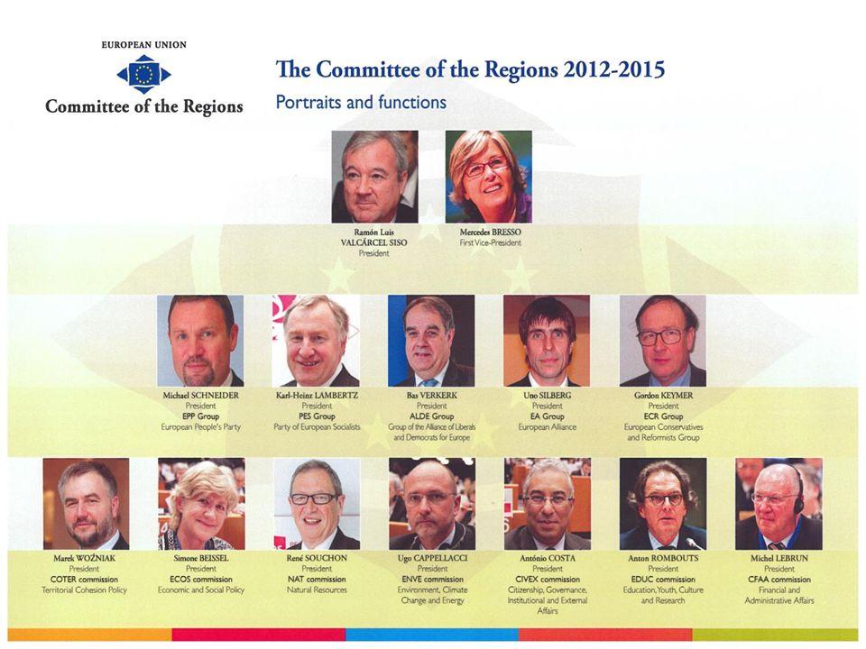 Organización del Comité de las Regiones Presidente Secretario General Gabinete del Secretario General Comisiones EDUC+CIVEX Comisiones ECOS+COTER Comisiones NAT+ENVE Coordinación, Seguimiento, etc.