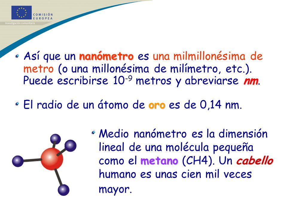 nanómetro nm Así que un nanómetro es una milmillonésima de metro (o una millonésima de milímetro, etc.). Puede escribirse 10 -9 metros y abreviarse nm