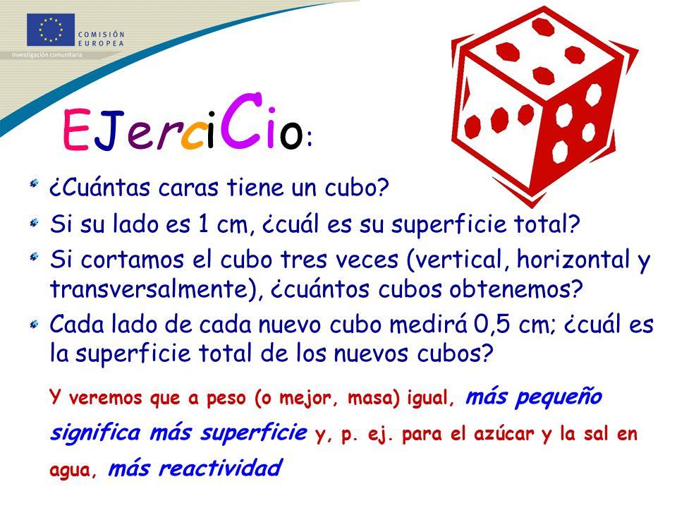 EJerci C i o : ¿Cuántas caras tiene un cubo? Si su lado es 1 cm, ¿cuál es su superficie total? Si cortamos el cubo tres veces (vertical, horizontal y