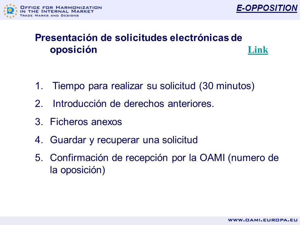 E-OPPOSITION Presentación de solicitudes electrónicas de oposición Link Link 1. Tiempo para realizar su solicitud (30 minutos) 2. Introducción de dere