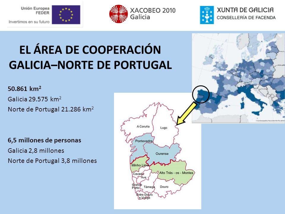 EL ÁREA DE COOPERACIÓN GALICIA–NORTE DE PORTUGAL 50.861 km 2 Galicia 29.575 km 2 Norte de Portugal 21.286 km 2 6,5 millones de personas Galicia 2,8 mi