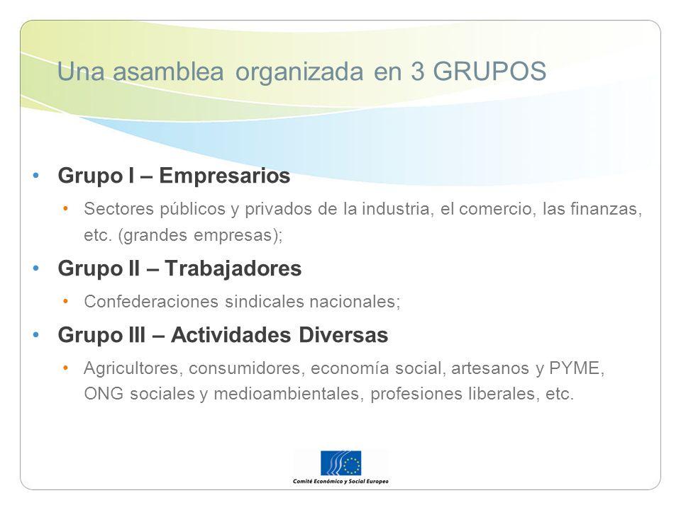 Una asamblea organizada en 3 GRUPOS Grupo I – Empresarios Sectores públicos y privados de la industria, el comercio, las finanzas, etc.