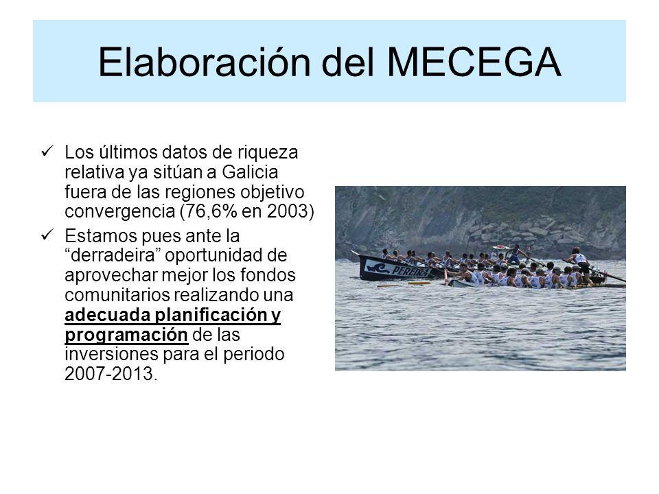 Elaboración del MECEGA Los últimos datos de riqueza relativa ya sitúan a Galicia fuera de las regiones objetivo convergencia (76,6% en 2003) Estamos pues ante la derradeira oportunidad de aprovechar mejor los fondos comunitarios realizando una adecuada planificación y programación de las inversiones para el periodo 2007-2013.