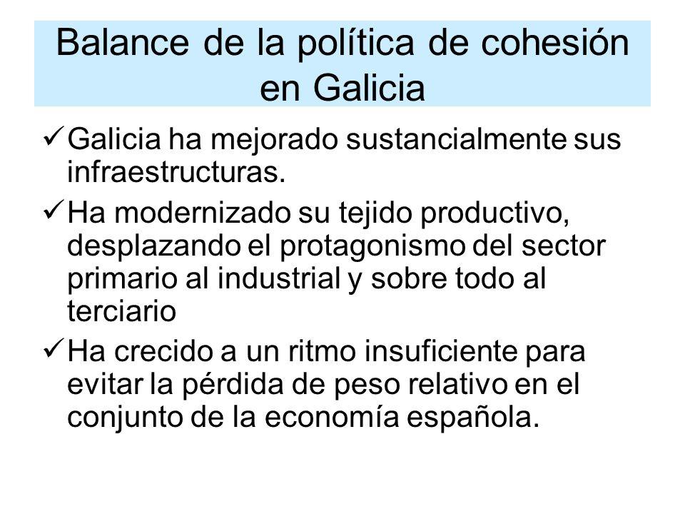 Balance de la política de cohesión en Galicia Galicia ha mejorado sustancialmente sus infraestructuras.