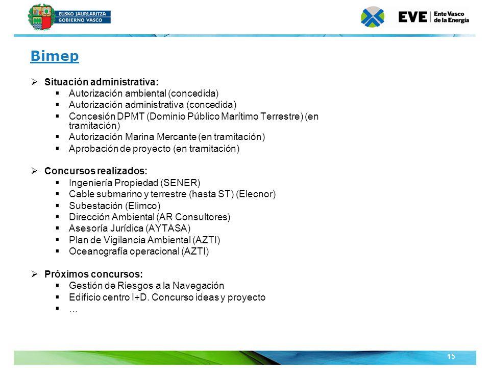 Unidad Editoral Conferencias y Formaciónwww.conferenciasyformacion.com 15 Situación administrativa: Autorización ambiental (concedida) Autorización ad