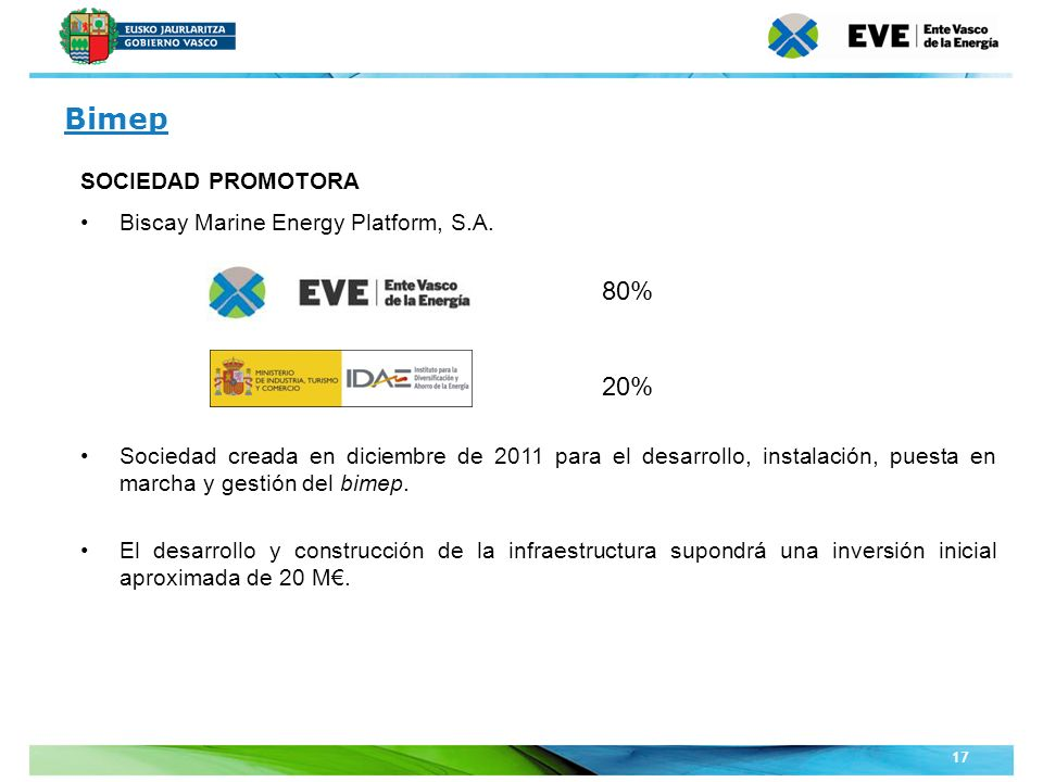 Unidad Editoral Conferencias y Formaciónwww.conferenciasyformacion.com 17 Biscay Marine Energy Platform, S.A. 80% 20% Sociedad creada en diciembre de