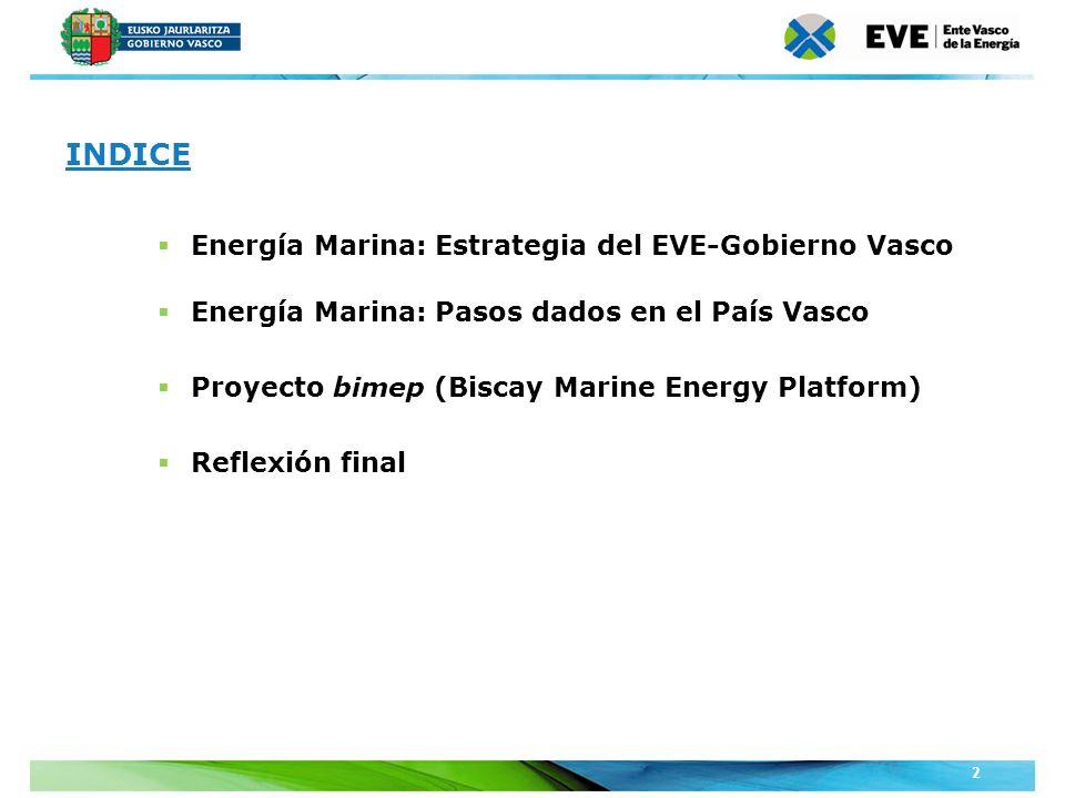 Unidad Editoral Conferencias y Formaciónwww.conferenciasyformacion.com 2 Energía Marina: Estrategia del EVE-Gobierno Vasco Energía Marina: Pasos dados