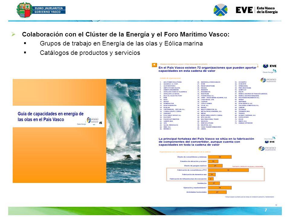 Unidad Editoral Conferencias y Formaciónwww.conferenciasyformacion.com 8 Colaboración con el Clúster de la Energía y el Foro Marítimo Vasco: Grupos de trabajo en Energía de las olas y Eólica marina Catálogos de productos y servicios Catálogo de Energía Eólica Offshore del País Vasco
