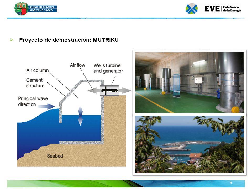 Compromiso estratégico del País Vasco con las energías renovables marinas (olas, corrientes, eólica,...) y con todas en general (termosolar,...).