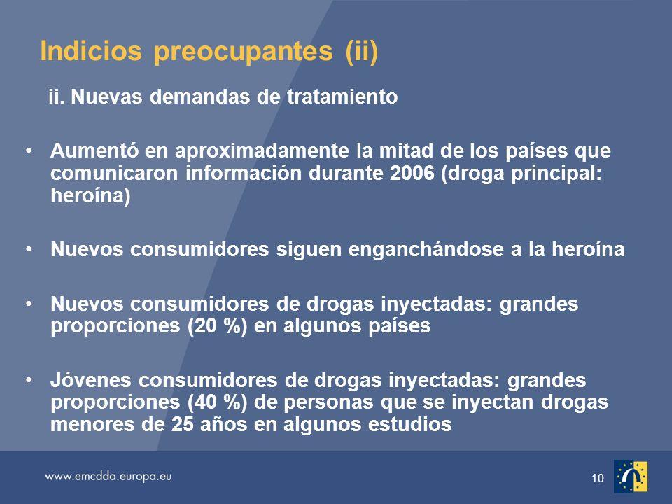 10 Indicios preocupantes (ii) ii.