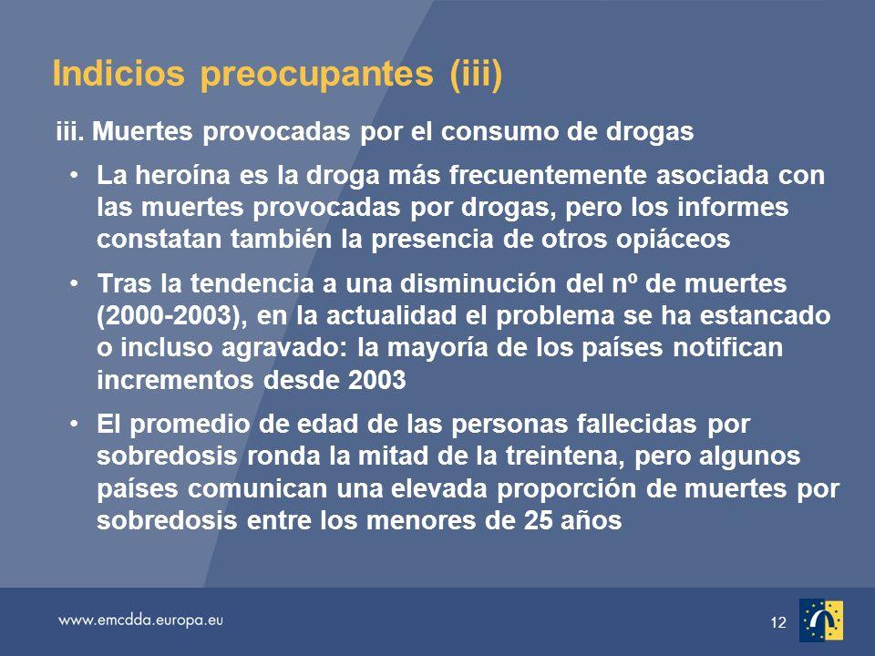 12 Indicios preocupantes (iii) iii.