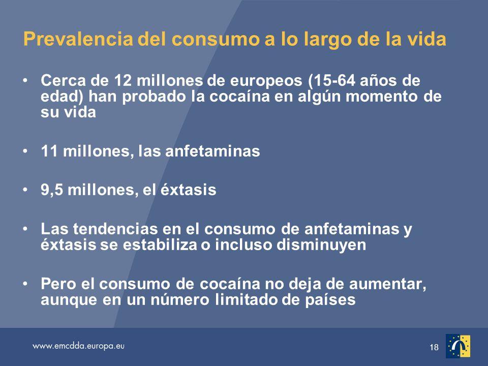 18 Prevalencia del consumo a lo largo de la vida Cerca de 12 millones de europeos (15-64 años de edad) han probado la cocaína en algún momento de su vida 11 millones, las anfetaminas 9,5 millones, el éxtasis Las tendencias en el consumo de anfetaminas y éxtasis se estabiliza o incluso disminuyen Pero el consumo de cocaína no deja de aumentar, aunque en un número limitado de países
