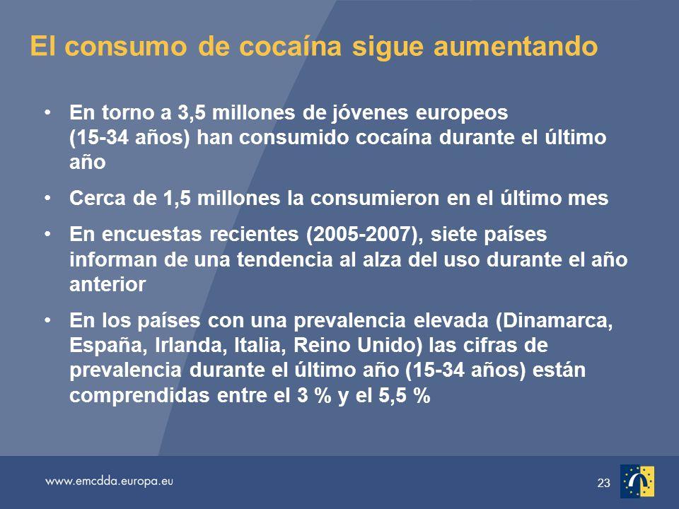 23 El consumo de cocaína sigue aumentando En torno a 3,5 millones de jóvenes europeos (15-34 años) han consumido cocaína durante el último año Cerca de 1,5 millones la consumieron en el último mes En encuestas recientes (2005-2007), siete países informan de una tendencia al alza del uso durante el año anterior En los países con una prevalencia elevada (Dinamarca, España, Irlanda, Italia, Reino Unido) las cifras de prevalencia durante el último año (15-34 años) están comprendidas entre el 3 % y el 5,5 %