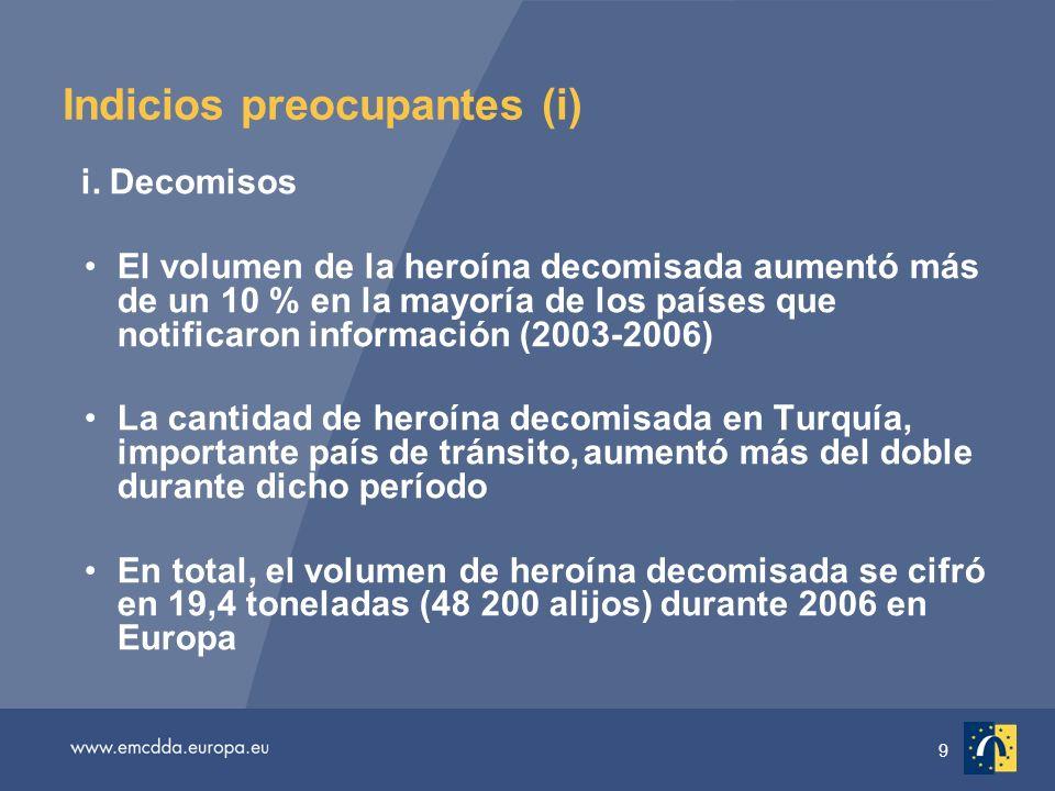 9 Indicios preocupantes (i) i.