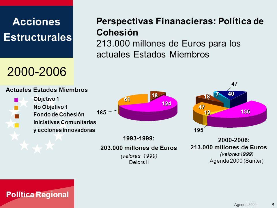 2000-2006 Acciones Estructurales Política Regional Agenda 2000 5 185 Actuales Estados Miembros Objetivo 1 No Objetivo 1 Fondo de Cohesión Iniciativas