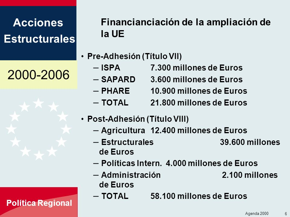 2000-2006 Acciones Estructurales Política Regional Agenda 2000 6 Financianciación de la ampliación de la UE Pre-Adhesión (Título VII) – ISPA7.300 millones de Euros – SAPARD3.600 millones de Euros – PHARE10.900 millones de Euros – TOTAL21.800 millones de Euros Post-Adhesión (Título VIII) – Agricultura 12.400 millones de Euros – Estructurales39.600 millones de Euros – Políticas Intern.