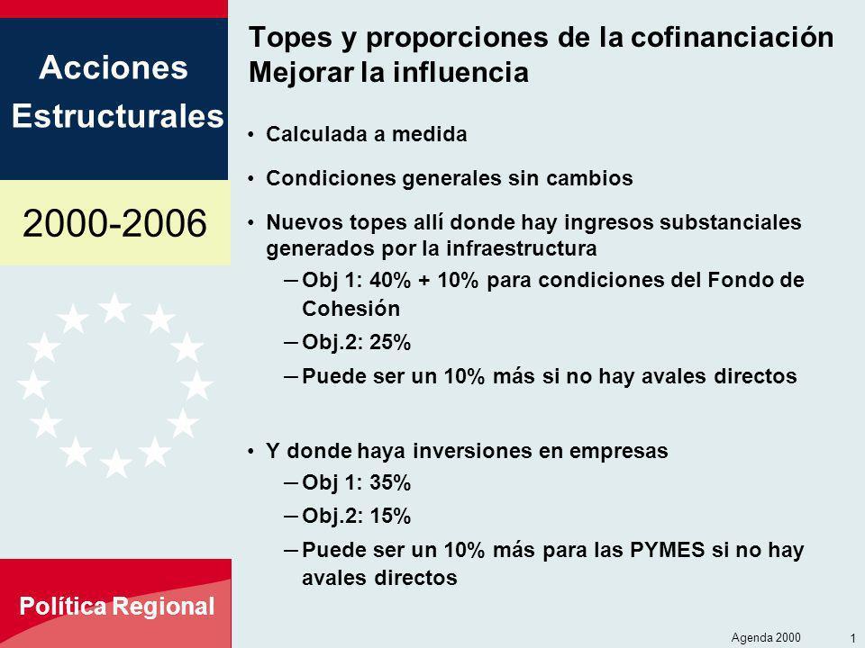 2000-2006 Acciones Estructurales Política Regional Agenda 2000 11 Topes y proporciones de la cofinanciación Mejorar la influencia Calculada a medida C