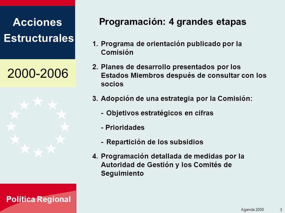 2000-2006 Acciones Estructurales Política Regional Agenda 2000 3 Programación: 4 grandes etapas 1.Programa de orientación publicado por la Comisión 2.