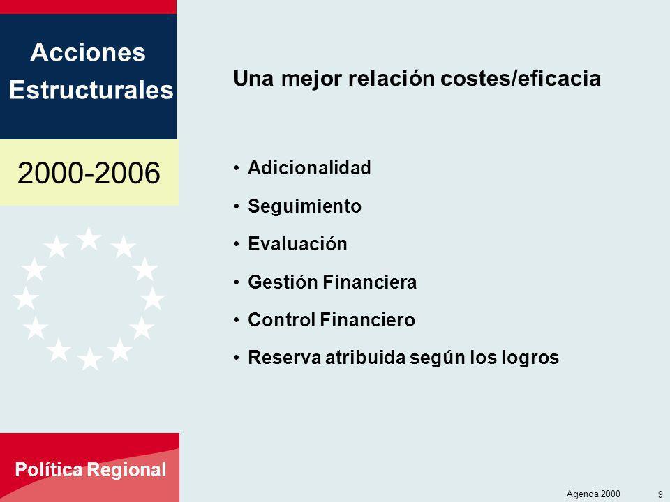 2000-2006 Acciones Estructurales Política Regional Agenda 2000 9 Una mejor relación costes/eficacia Adicionalidad Seguimiento Evaluación Gestión Finan