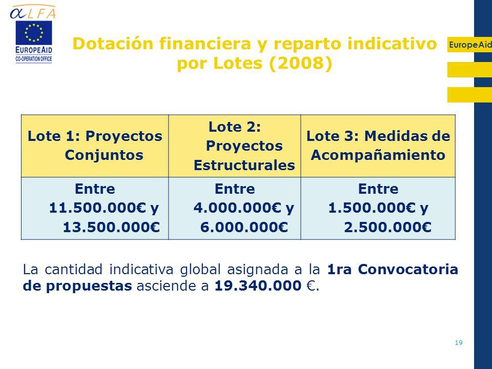 EuropeAid 19 Dotación financiera y reparto indicativo por Lotes (2008) La cantidad indicativa global asignada a la 1ra Convocatoria de propuestas asci