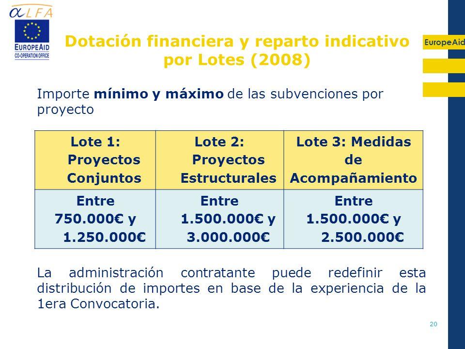 EuropeAid 20 Dotación financiera y reparto indicativo por Lotes (2008) La administración contratante puede redefinir esta distribución de importes en