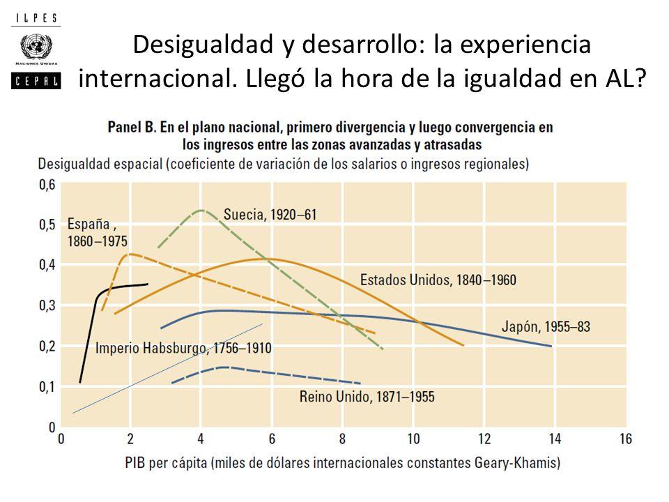 Desigualdad y desarrollo: la experiencia internacional. Llegó la hora de la igualdad en AL?