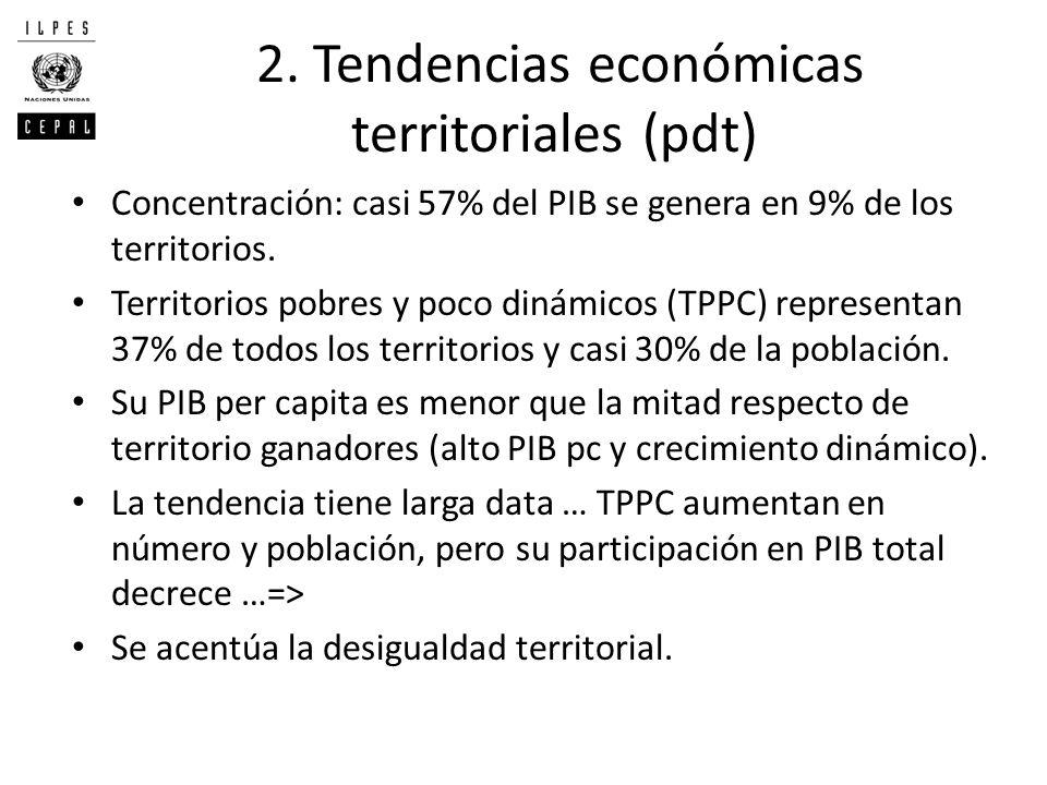 2. Tendencias económicas territoriales (pdt) Concentración: casi 57% del PIB se genera en 9% de los territorios. Territorios pobres y poco dinámicos (