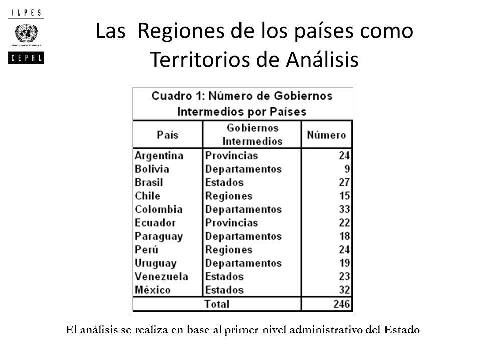 Tipología: territorios, nivel y dinámica del crecimiento económico Cuadrante 2 Bajo PIB pc.