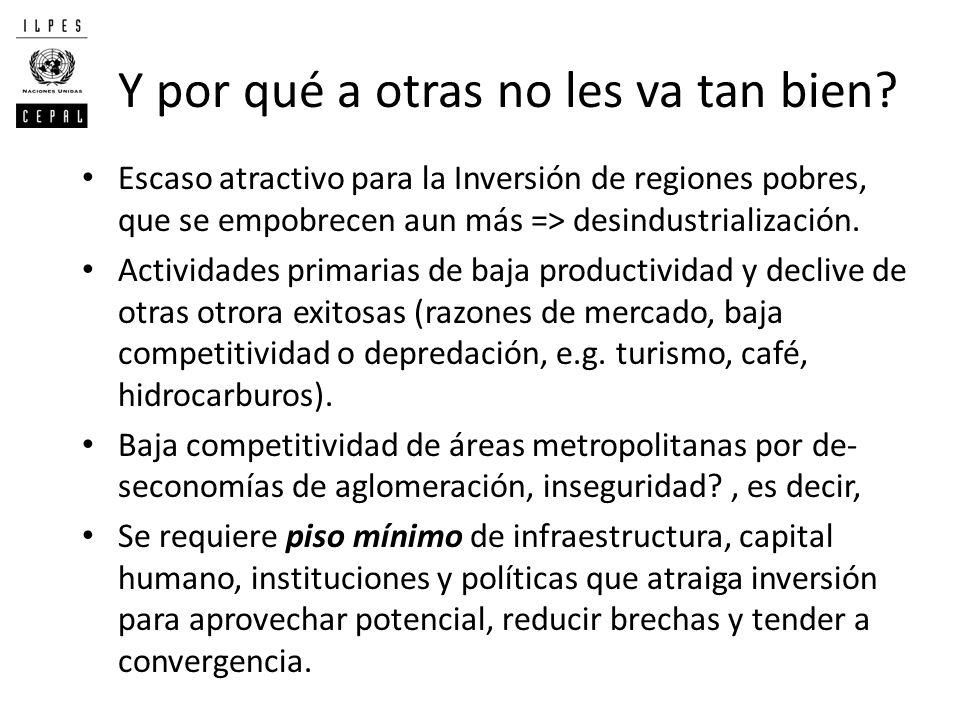 Y por qué a otras no les va tan bien? Escaso atractivo para la Inversión de regiones pobres, que se empobrecen aun más => desindustrialización. Activi