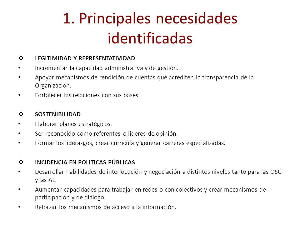 1. Principales necesidades identificadas LEGITIMIDAD Y REPRESENTATIVIDAD Incrementar la capacidad administrativa y de gestión. Apoyar mecanismos de re