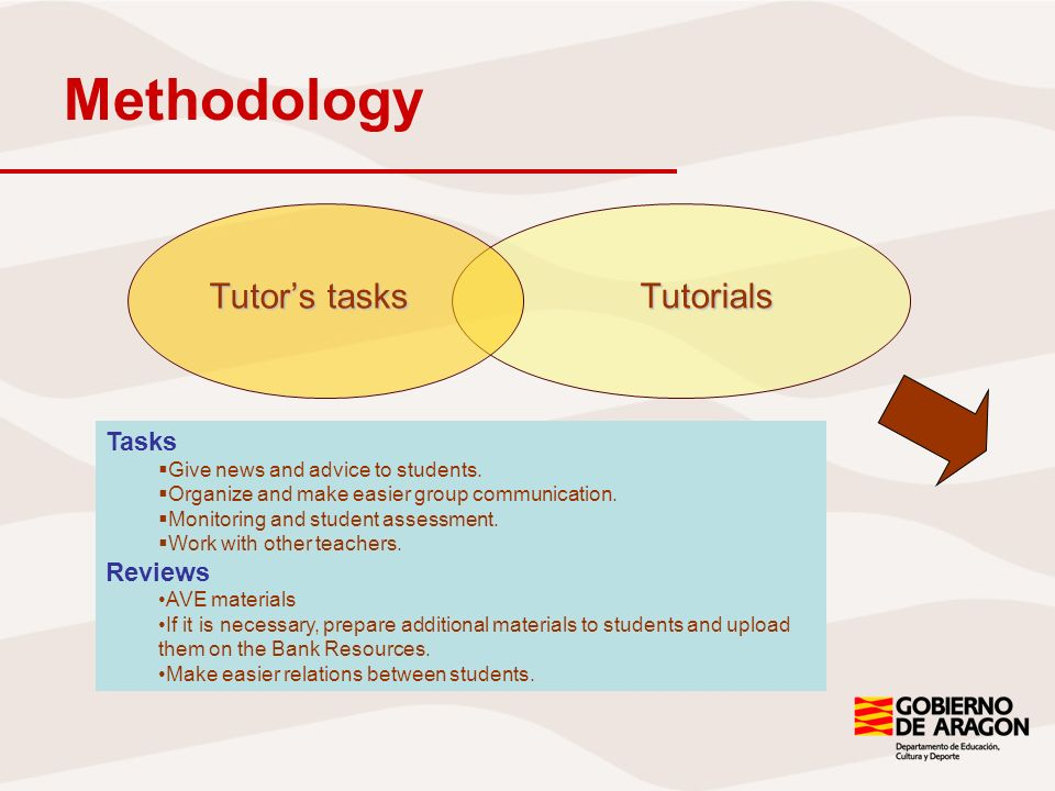 Methodology Tutors tasks Tutorials Tasks Give news and advice to students.
